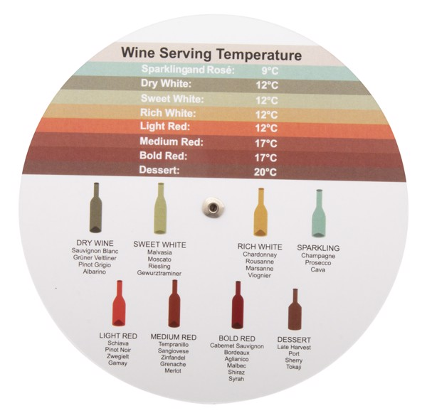 Wine Pairing Disc Vinomate - White