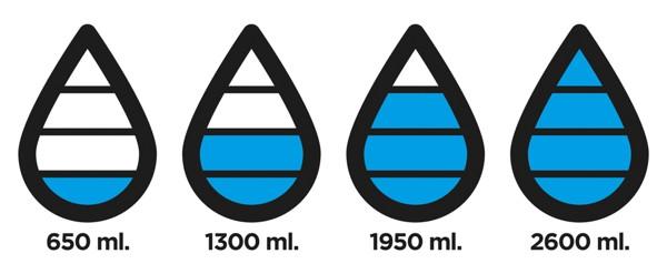Láhev Aqua sledující pitný režím - Černá / Modrá